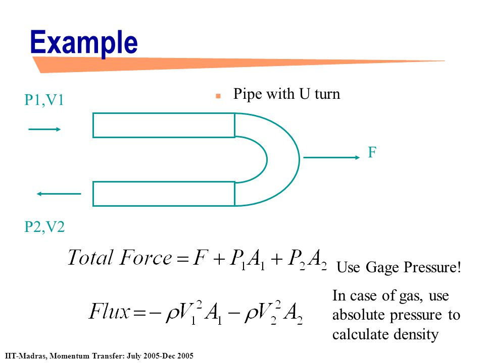 Example Pipe with U turn P1,V1 F P2,V2 Use Gage Pressure!