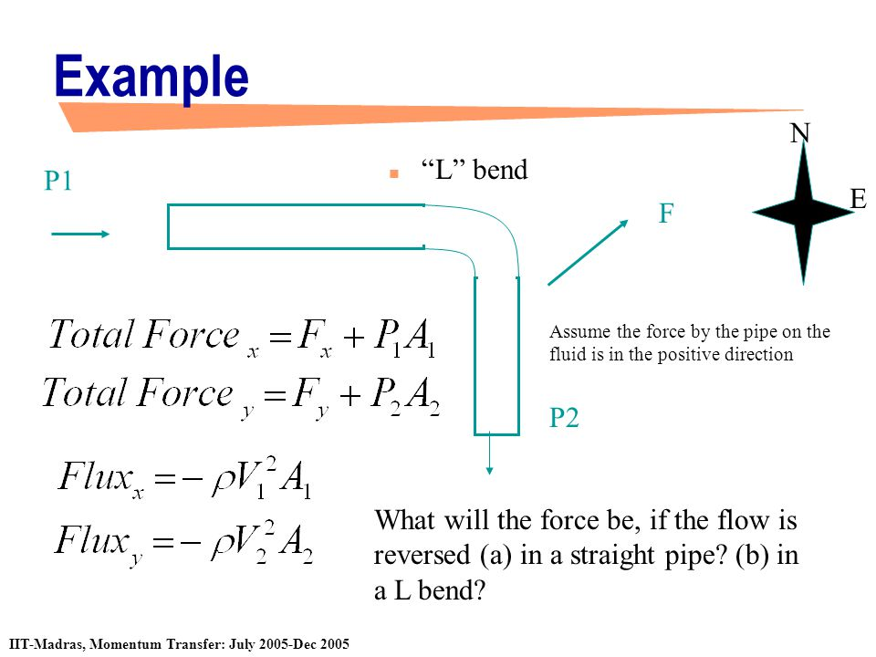 Example N. L bend. P1. E. F. Assume the force by the pipe on the fluid is in the positive direction.