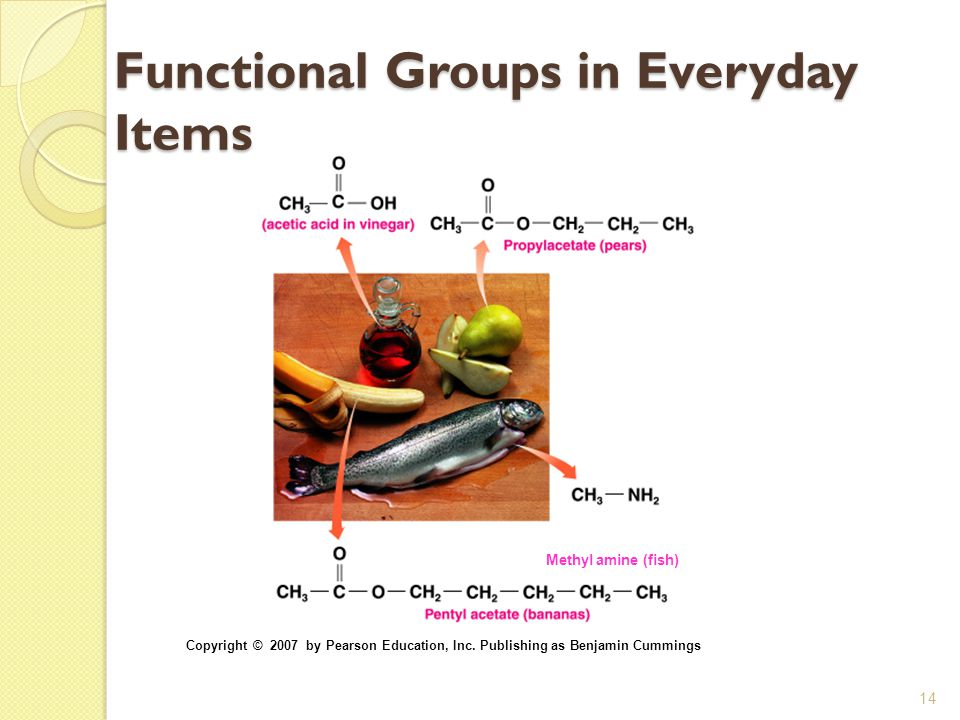Functional Groups in Everyday Items