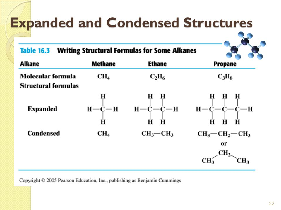 Expanded and Condensed Structures