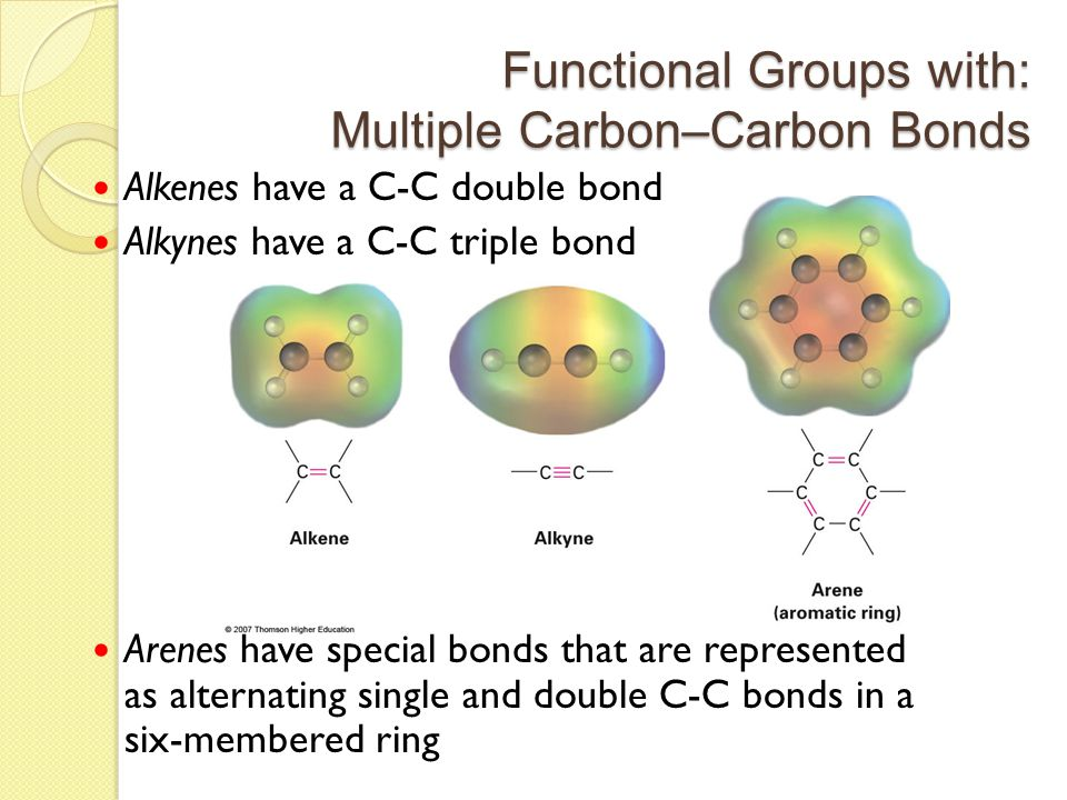 Functional Groups with: Multiple Carbon–Carbon Bonds