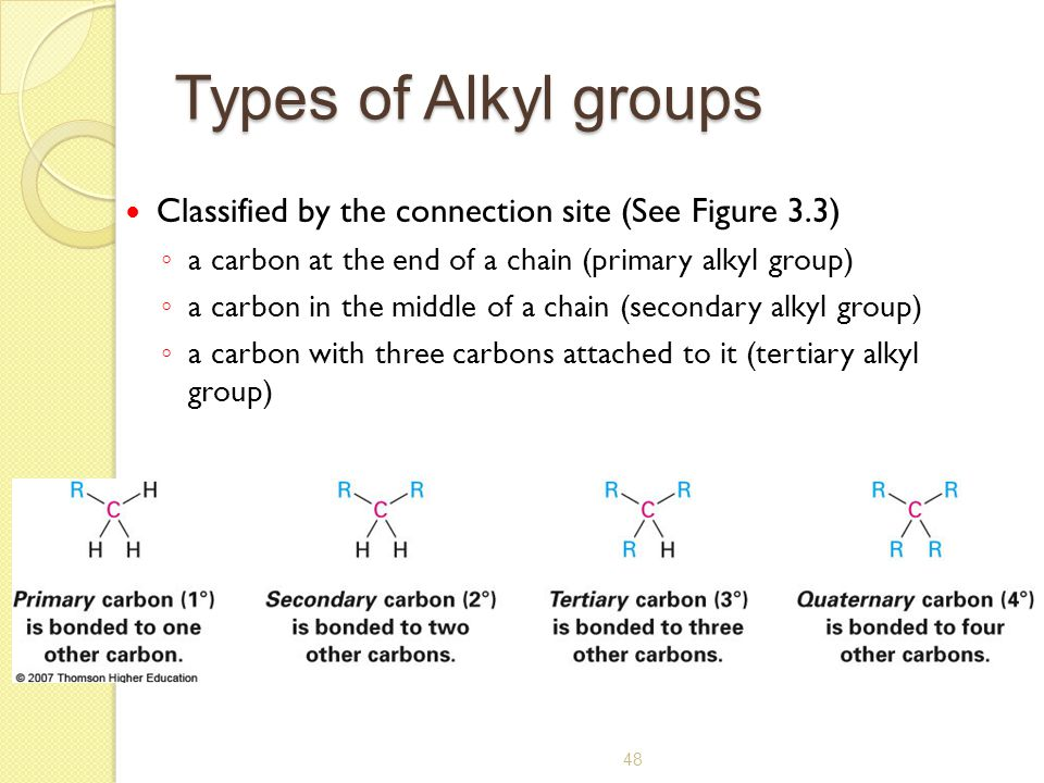 Types of Alkyl groups Classified by the connection site (See Figure 3.3) a carbon at the end of a chain (primary alkyl group)