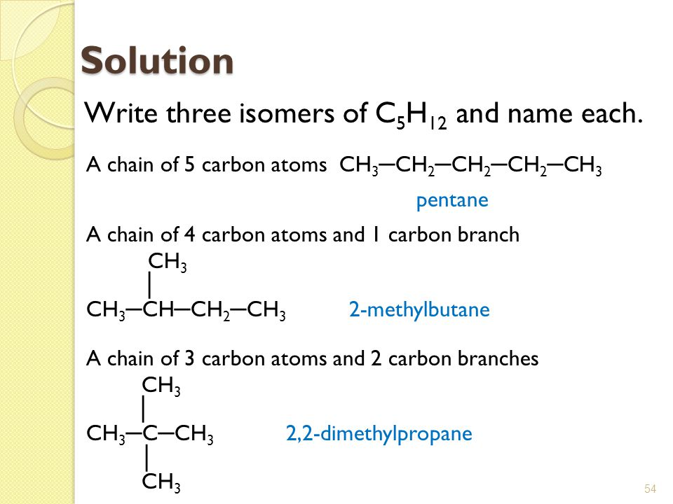 Solution Write three isomers of C5H12 and name each.