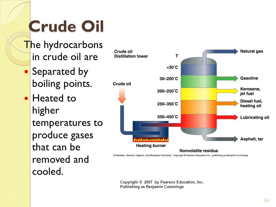 Crude Oil The hydrocarbons in crude oil are