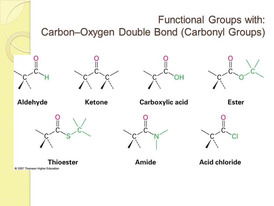 Functional Groups with: Carbon–Oxygen Double Bond (Carbonyl Groups)