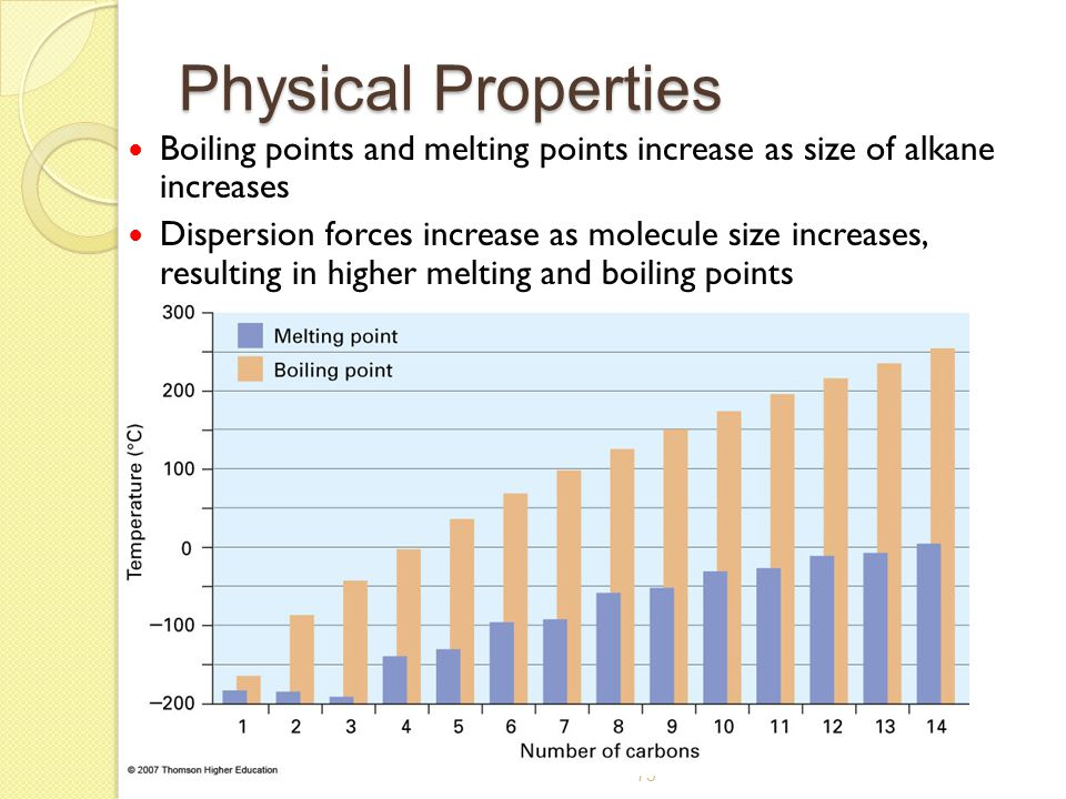 Physical Properties Boiling points and melting points increase as size of alkane increases.