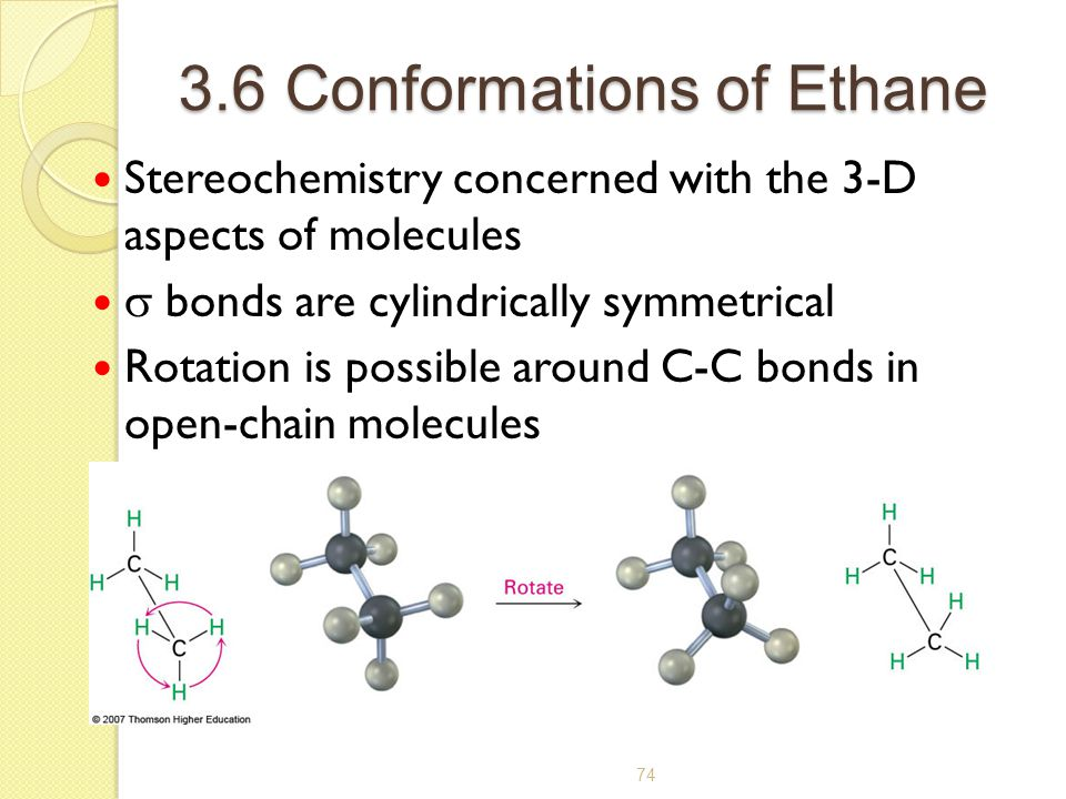 3.6 Conformations of Ethane