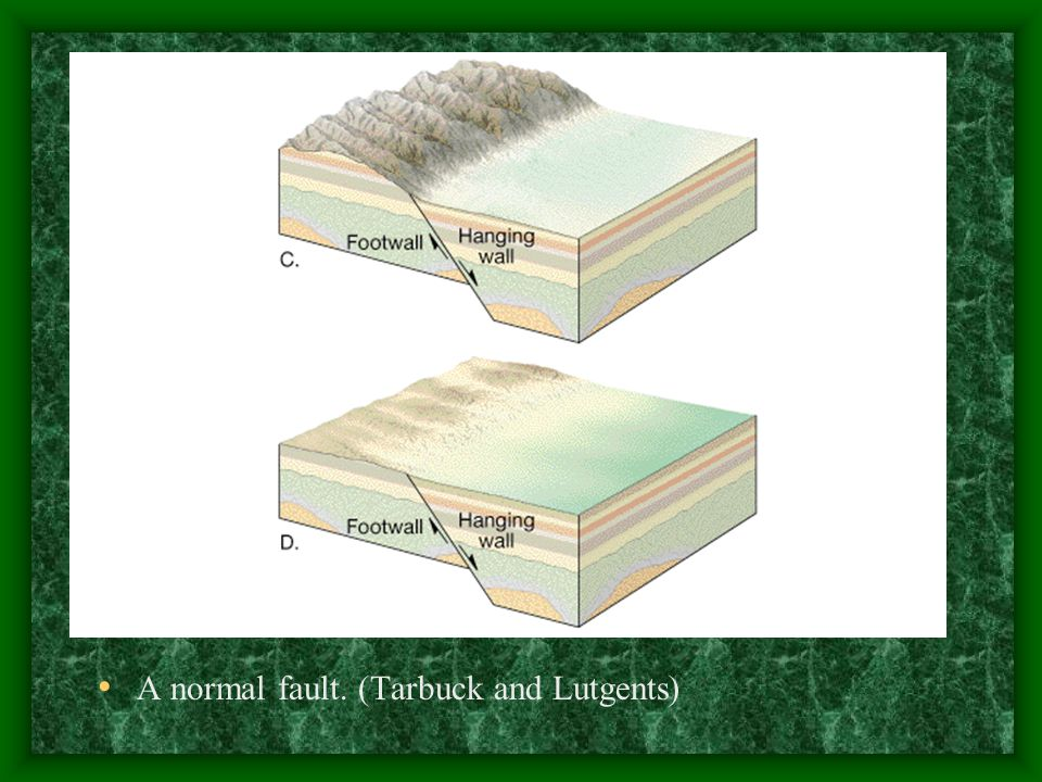 A normal fault. (Tarbuck and Lutgents)