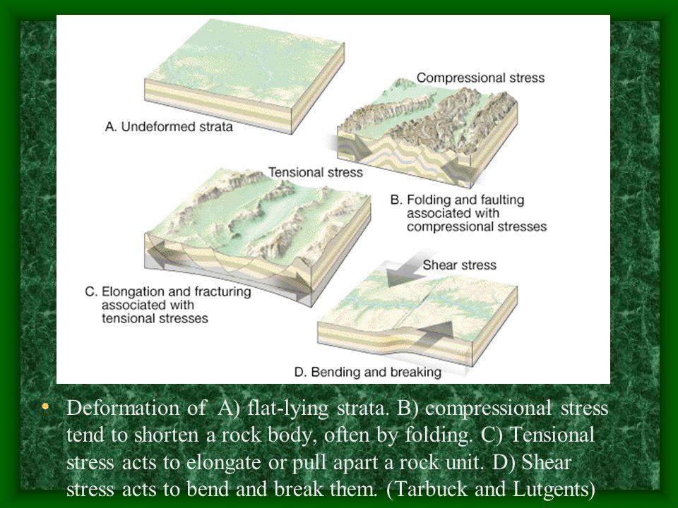 Deformation of A) flat-lying strata
