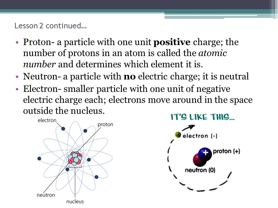 Neutron- a particle with no electric charge; it is neutral