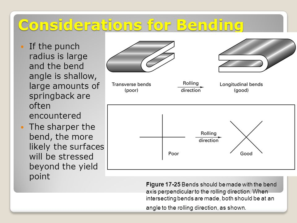 Considerations for Bending