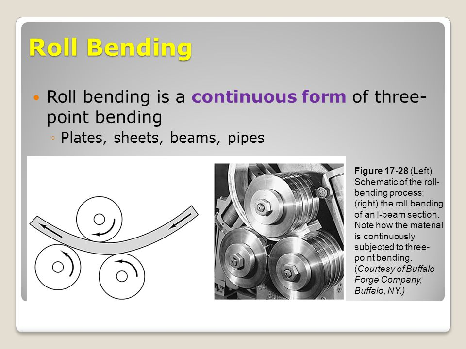 Roll Bending Roll bending is a continuous form of three- point bending