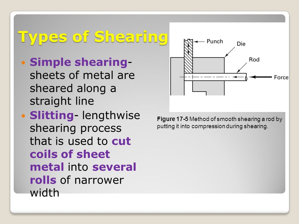 Types of Shearing Simple shearing- sheets of metal are sheared along a straight line.