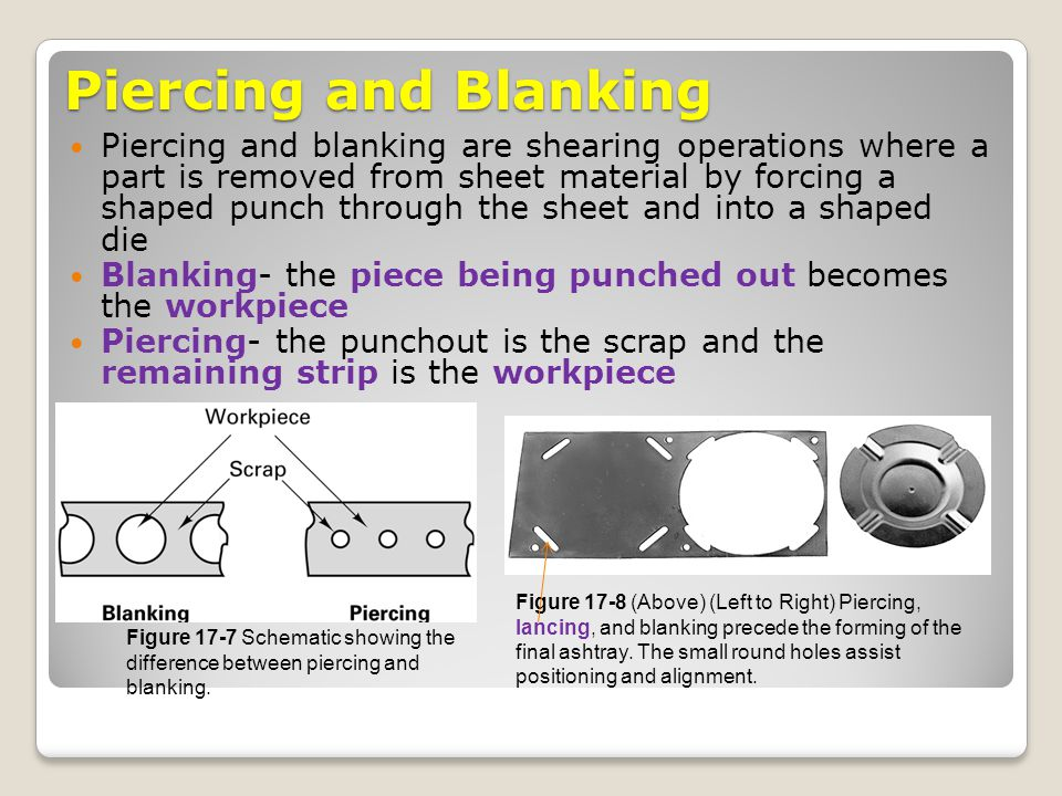 Piercing and Blanking