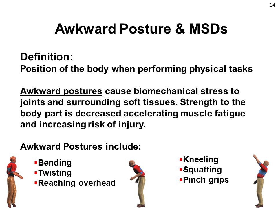 Awkward Posture & MSDs Definition: