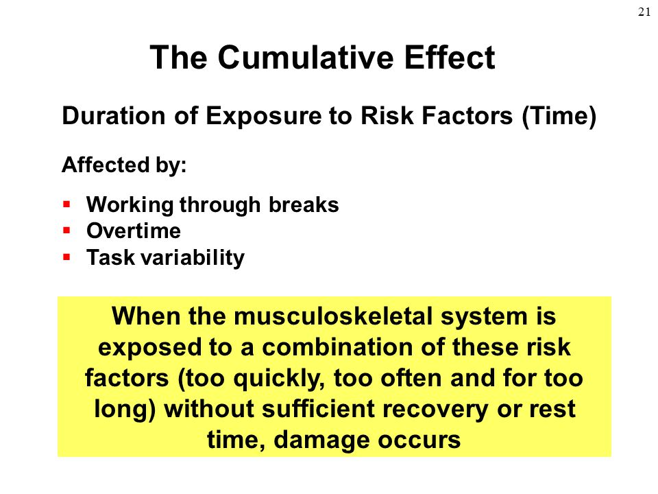 The Cumulative Effect Duration of Exposure to Risk Factors (Time)
