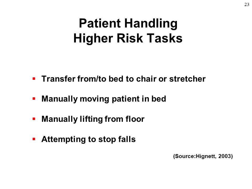 Patient Handling Higher Risk Tasks