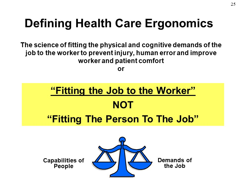 Defining Health Care Ergonomics