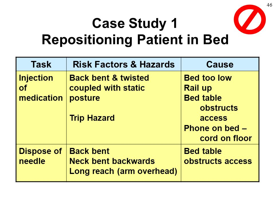 Case Study 1 Repositioning Patient in Bed