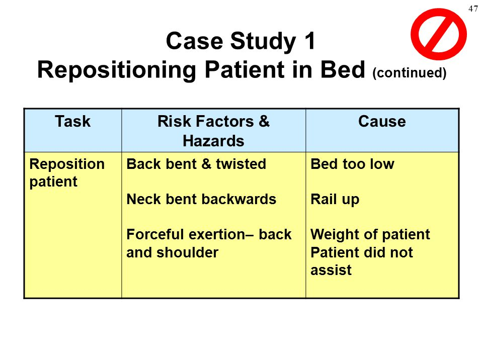 Case Study 1 Repositioning Patient in Bed (continued)
