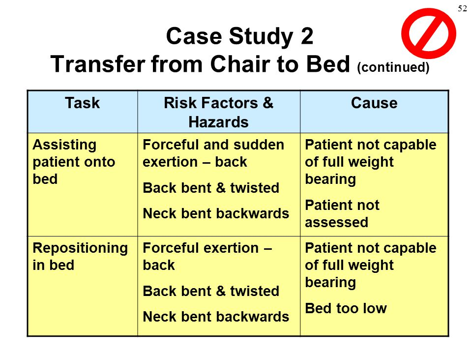 Case Study 2 Transfer from Chair to Bed (continued)