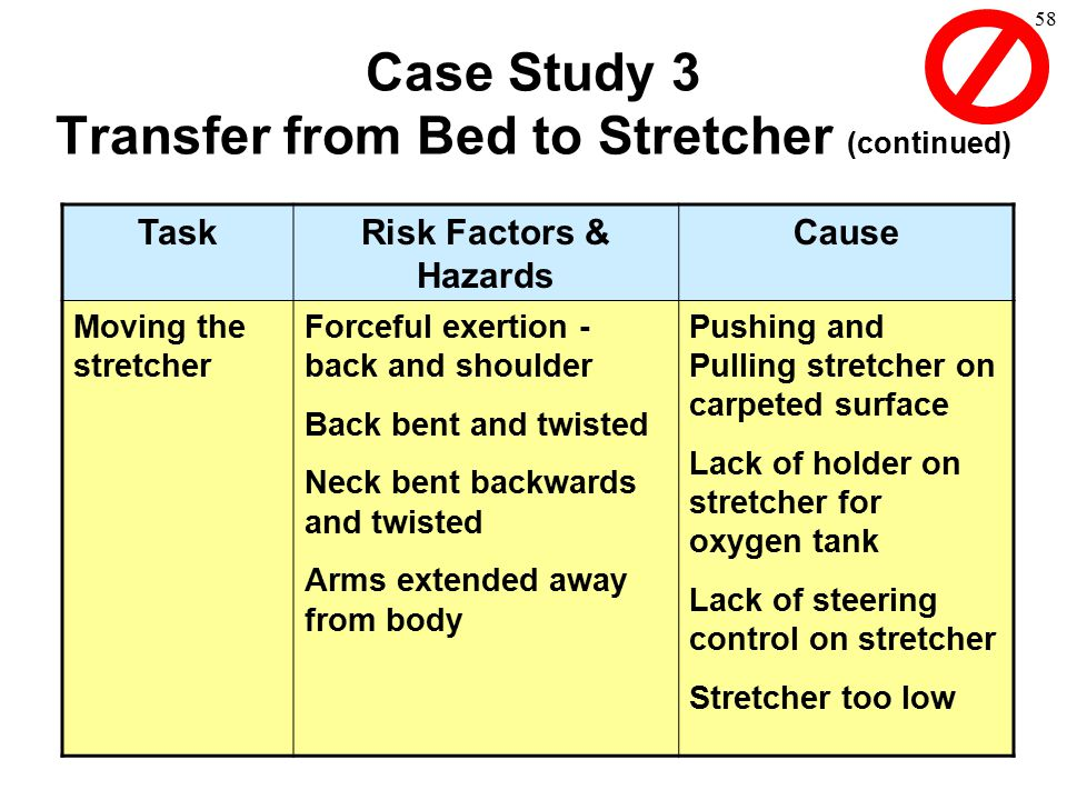 Case Study 3 Transfer from Bed to Stretcher (continued)