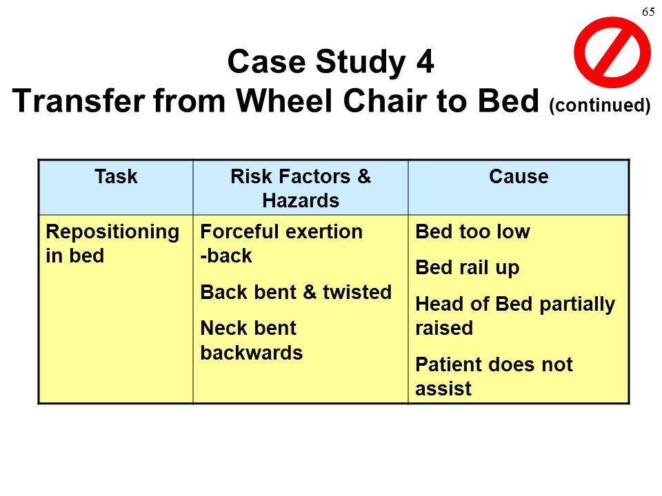 Case Study 4 Transfer from Wheel Chair to Bed (continued)
