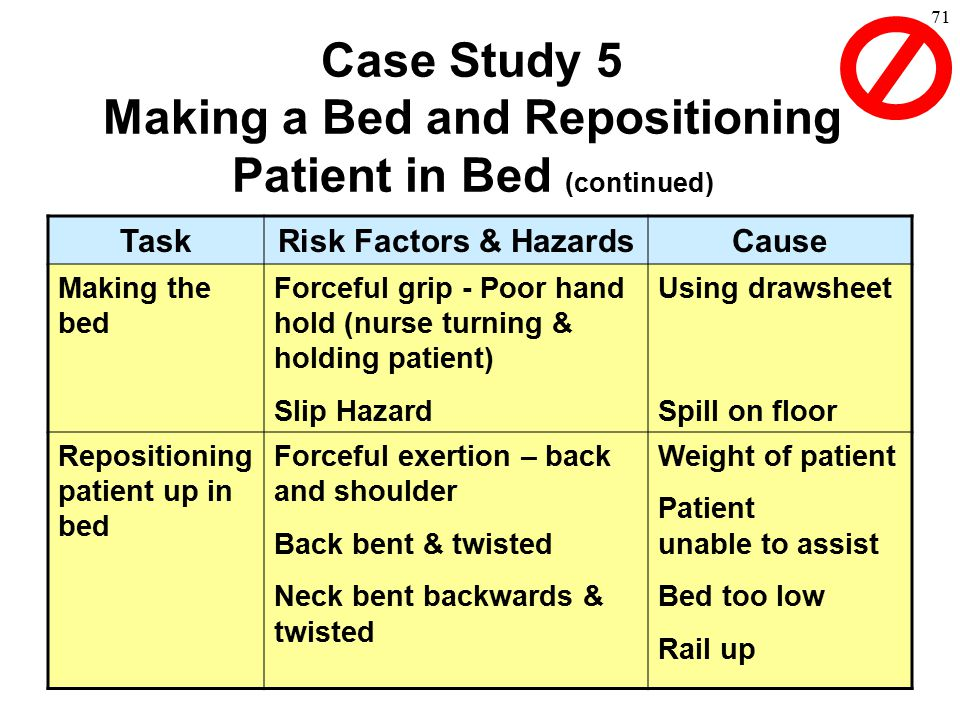 Case Study 5 Making a Bed and Repositioning Patient in Bed (continued)