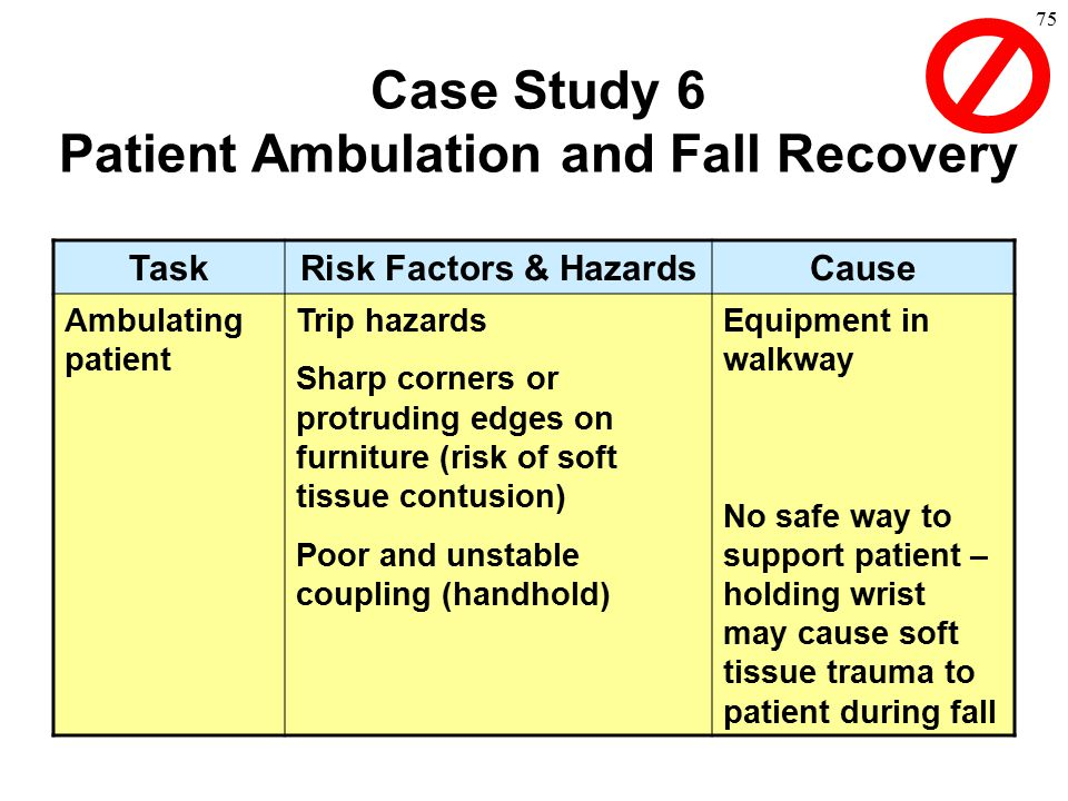 Case Study 6 Patient Ambulation and Fall Recovery