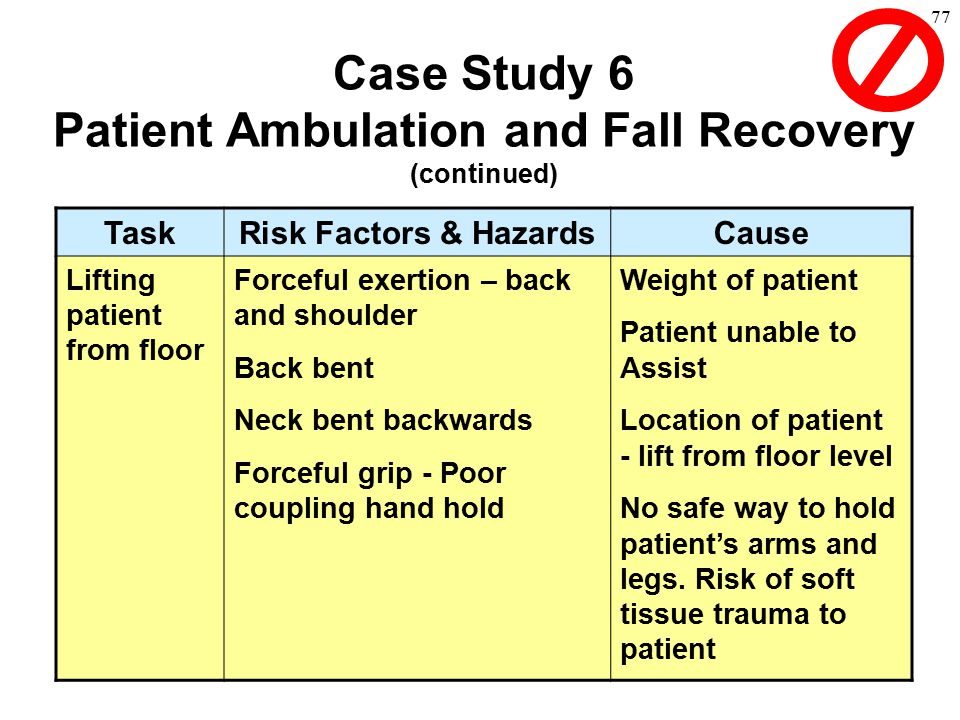 Case Study 6 Patient Ambulation and Fall Recovery (continued)
