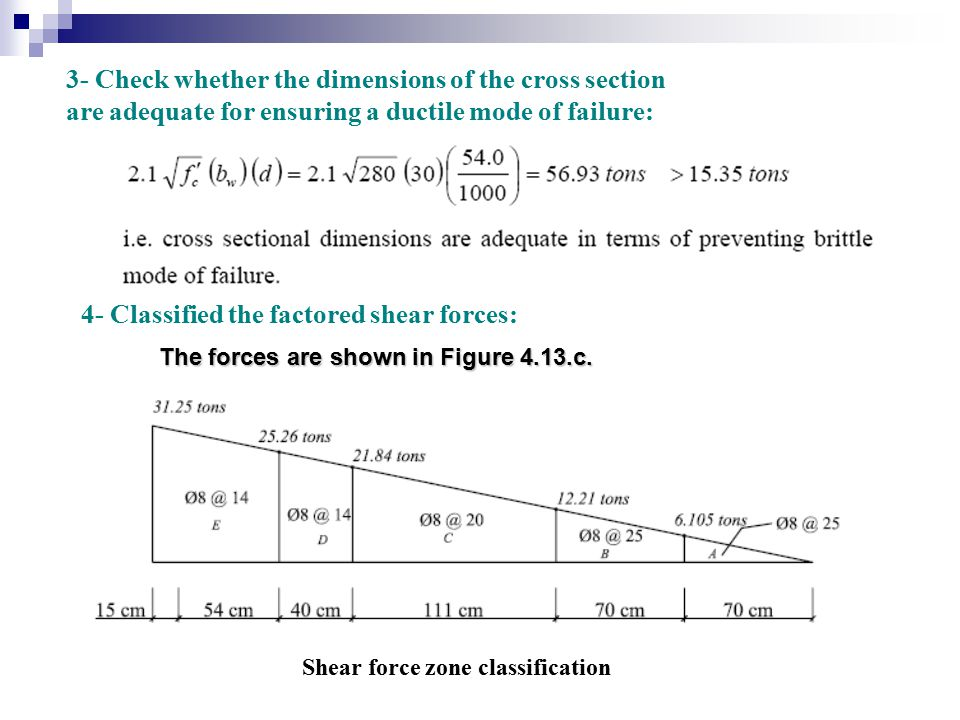 4- Classified the factored shear forces: