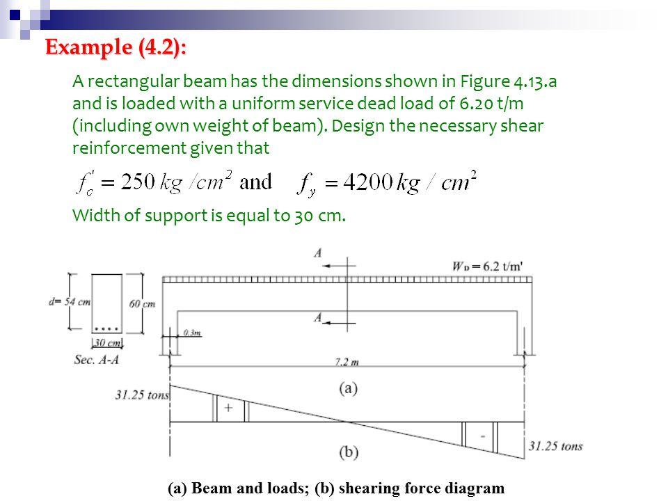 Example (4.2):