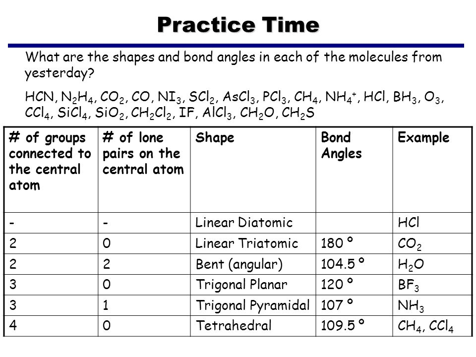 Practice Time What are the shapes and bond angles in each of the molecules from yesterday