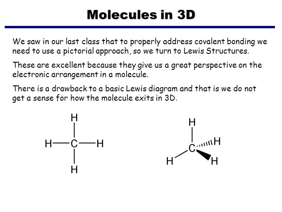 Molecules in 3D