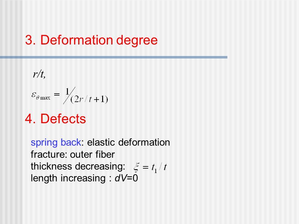 3. Deformation degree 4. Defects r/t, spring back: elastic deformation