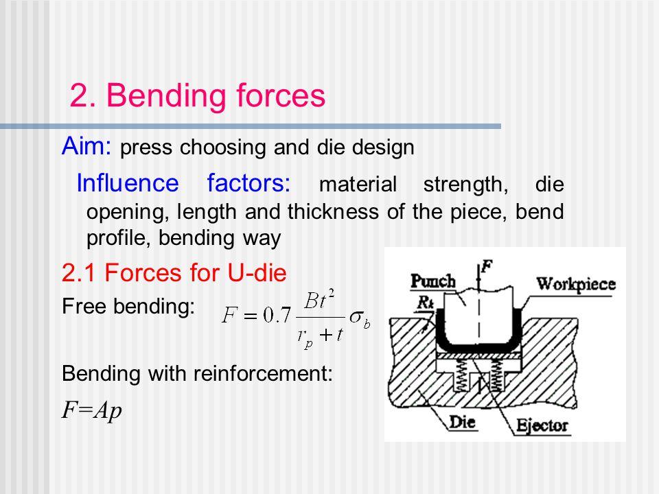 2. Bending forces Aim: press choosing and die design