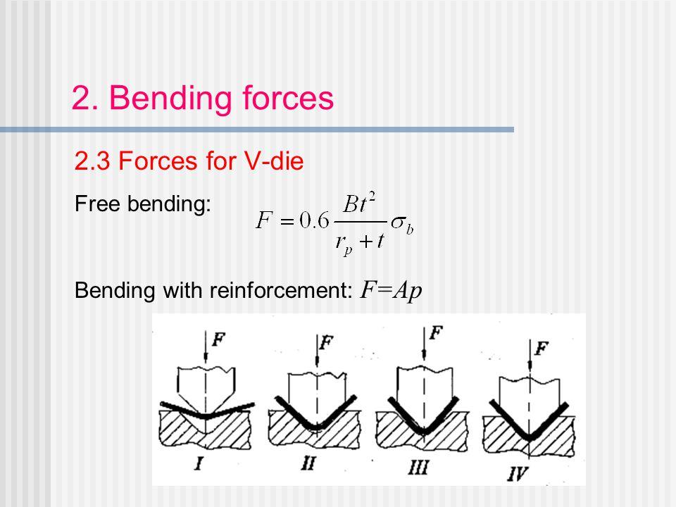 2. Bending forces 2.3 Forces for V-die Free bending: