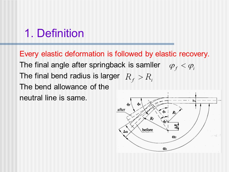 1. Definition Every elastic deformation is followed by elastic recovery. The final angle after springback is samller.