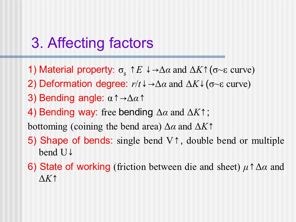 3. Affecting factors 1) Material property: σs ↑E ↓→Δα and ΔK↑(σ~ε curve) 2) Deformation degree: r/t↓→Δα and ΔK↓(σ~ε curve)