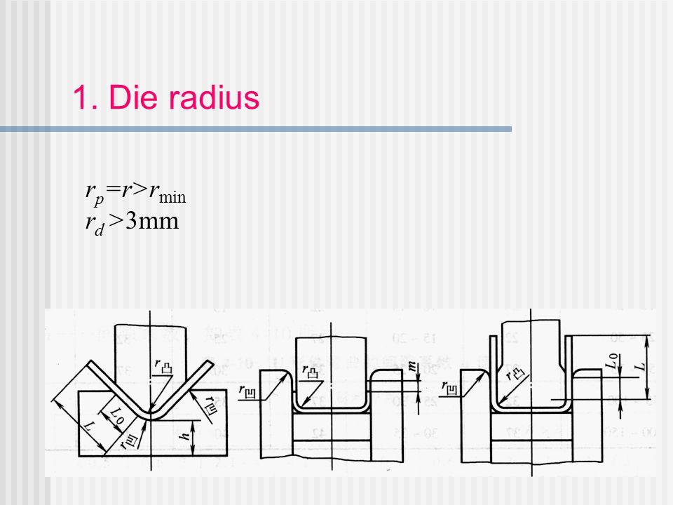 1. Die radius rp=r>rmin rd >3mm