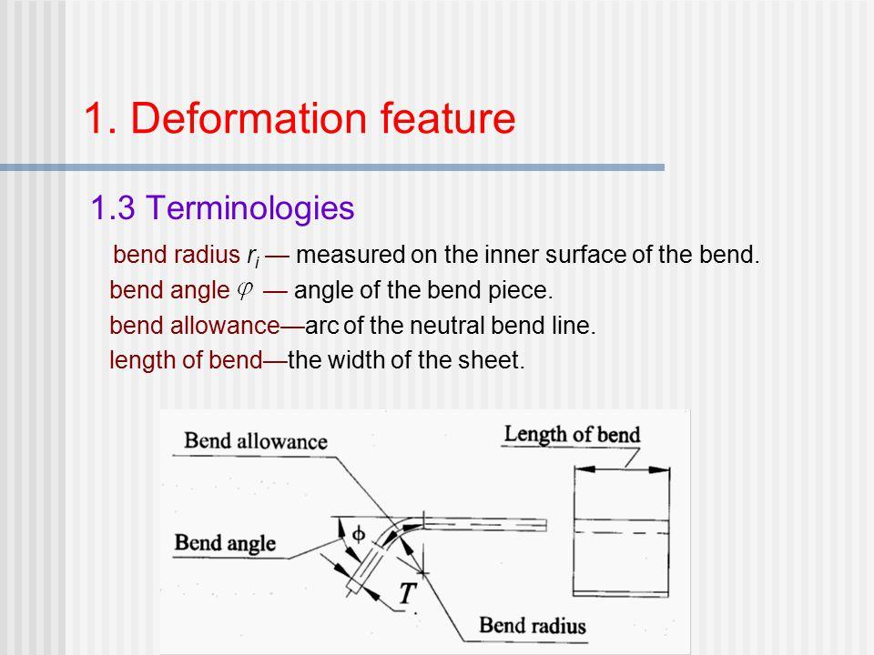1. Deformation feature 1.3 Terminologies
