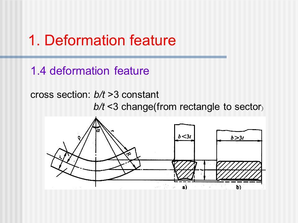 1. Deformation feature 1.4 deformation feature