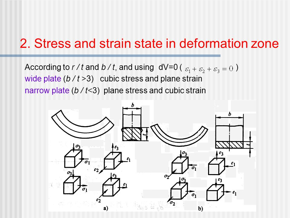 2. Stress and strain state in deformation zone