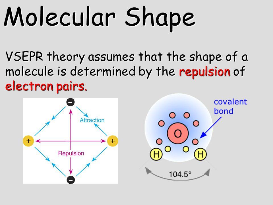 Molecular Shape 06/10/99.
