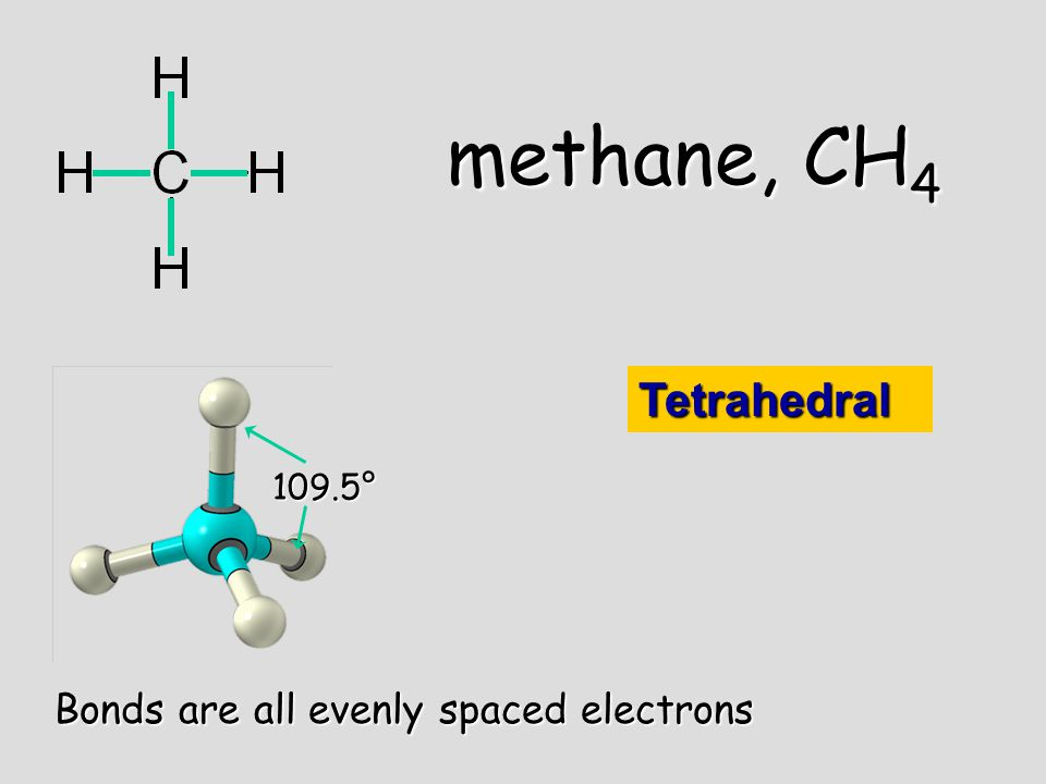 methane, CH4 Tetrahedral Bonds are all evenly spaced electrons 109.5°