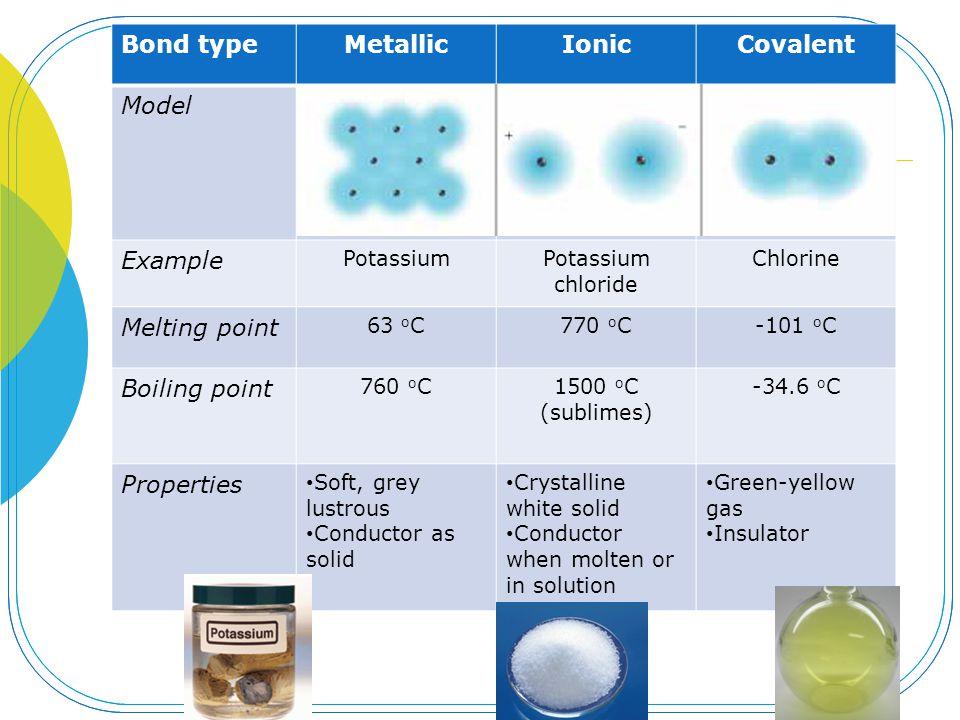 Metallic Ionic Covalent