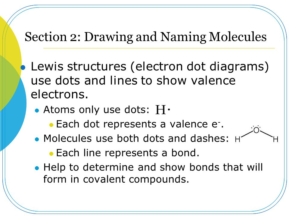 Section 2: Drawing and Naming Molecules