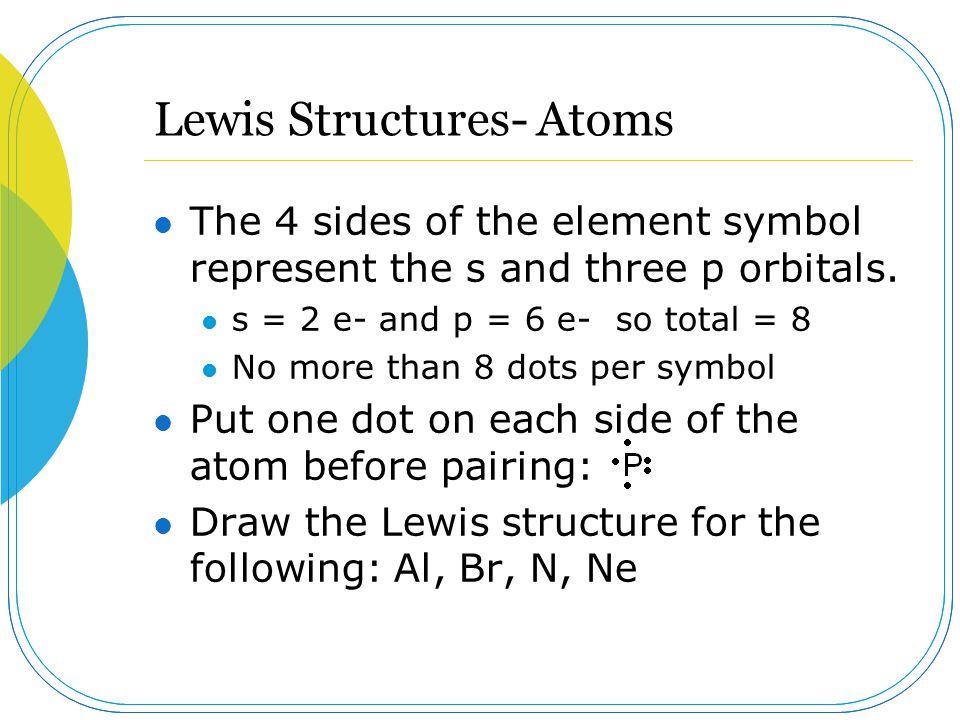 Lewis Structures- Atoms