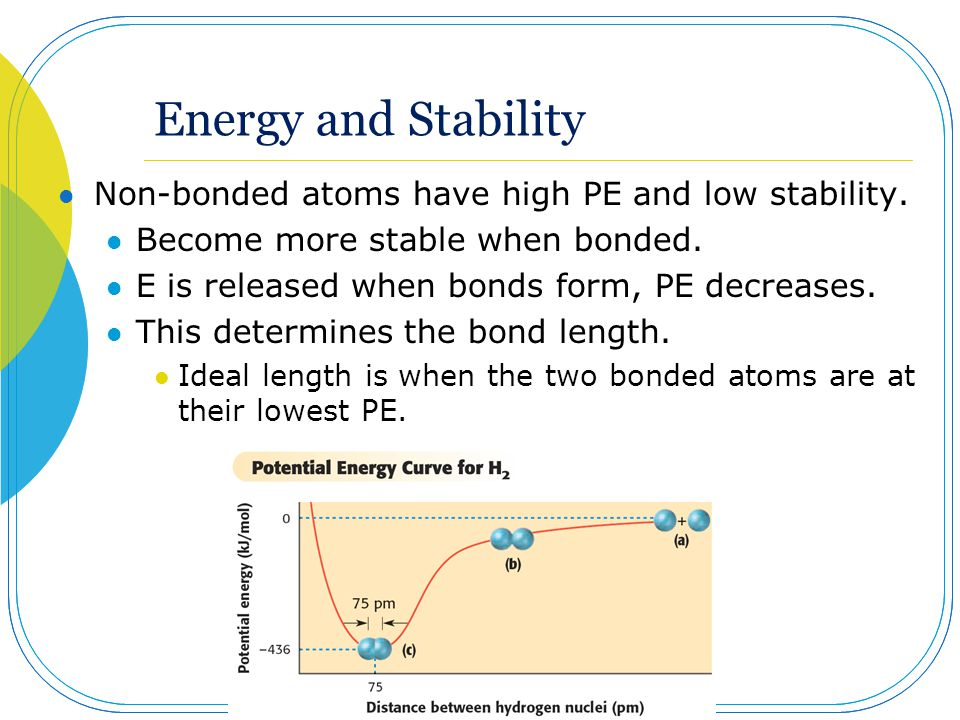 Energy and Stability Non-bonded atoms have high PE and low stability.