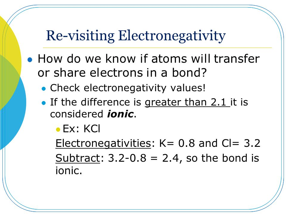 Re-visiting Electronegativity